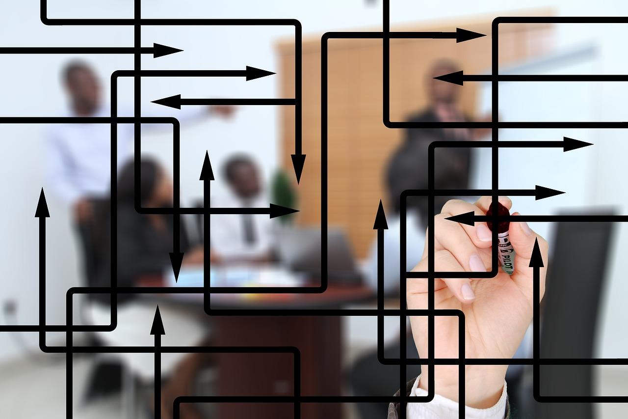 Os benefícios de mapear e padronizar processos